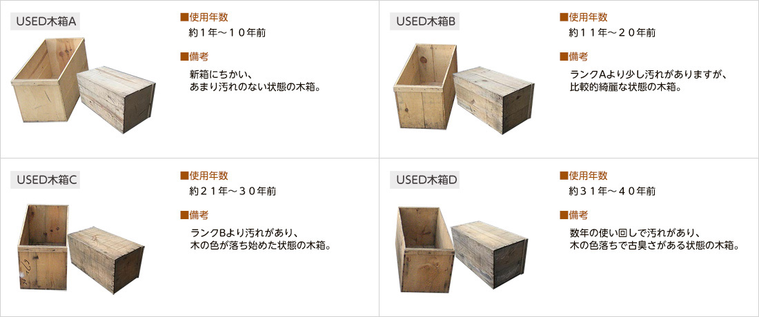 古木箱ランク比較